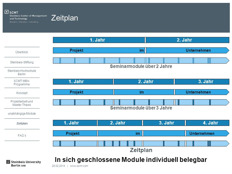 Zeitplan In sich geschlossene Module individuell belegbar Zeitplan