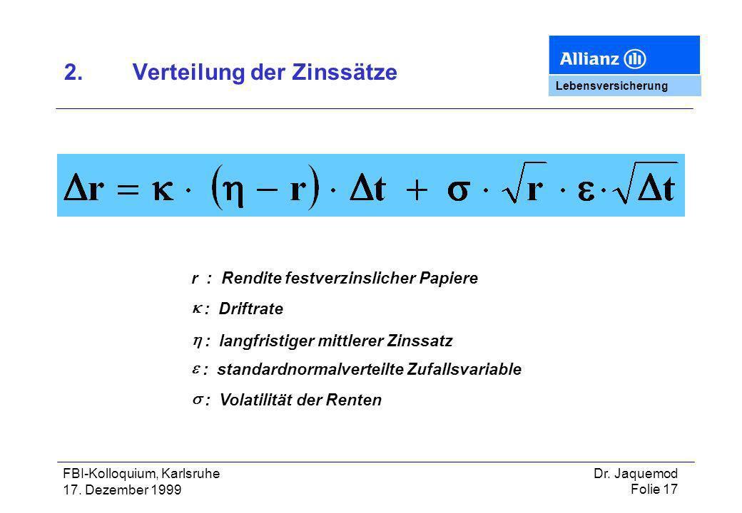 2. Verteilung der Zinssätze