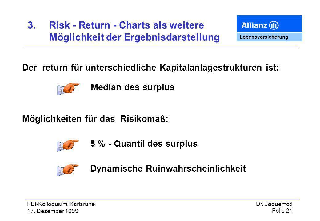 3. Risk - Return - Charts als weitere Möglichkeit der Ergebnisdarstellung