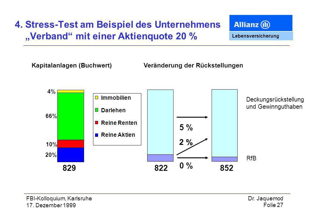 """4. Stress-Test am Beispiel des Unternehmens """"Verband mit einer Aktienquote 20 %"""