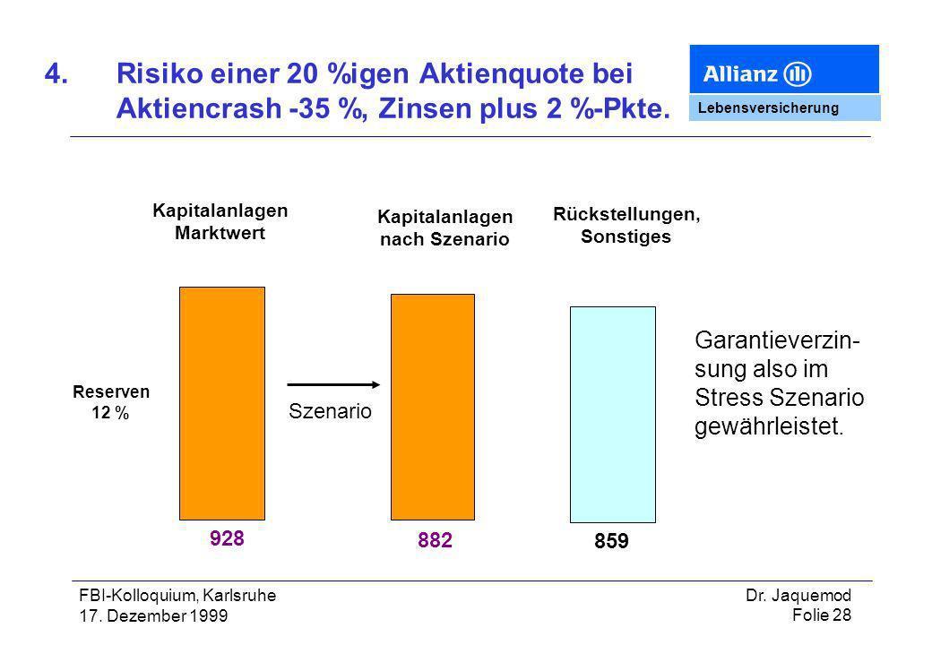 4. Risiko einer 20 %igen Aktienquote bei Aktiencrash -35 %, Zinsen plus 2 %-Pkte.