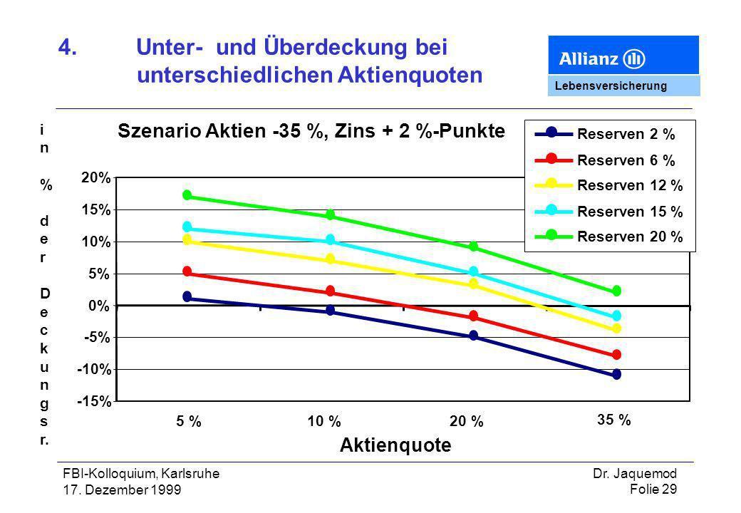 4. Unter- und Überdeckung bei unterschiedlichen Aktienquoten