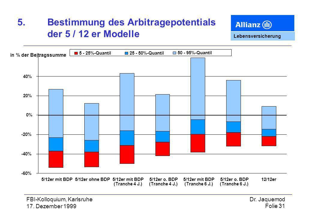 5. Bestimmung des Arbitragepotentials der 5 / 12 er Modelle
