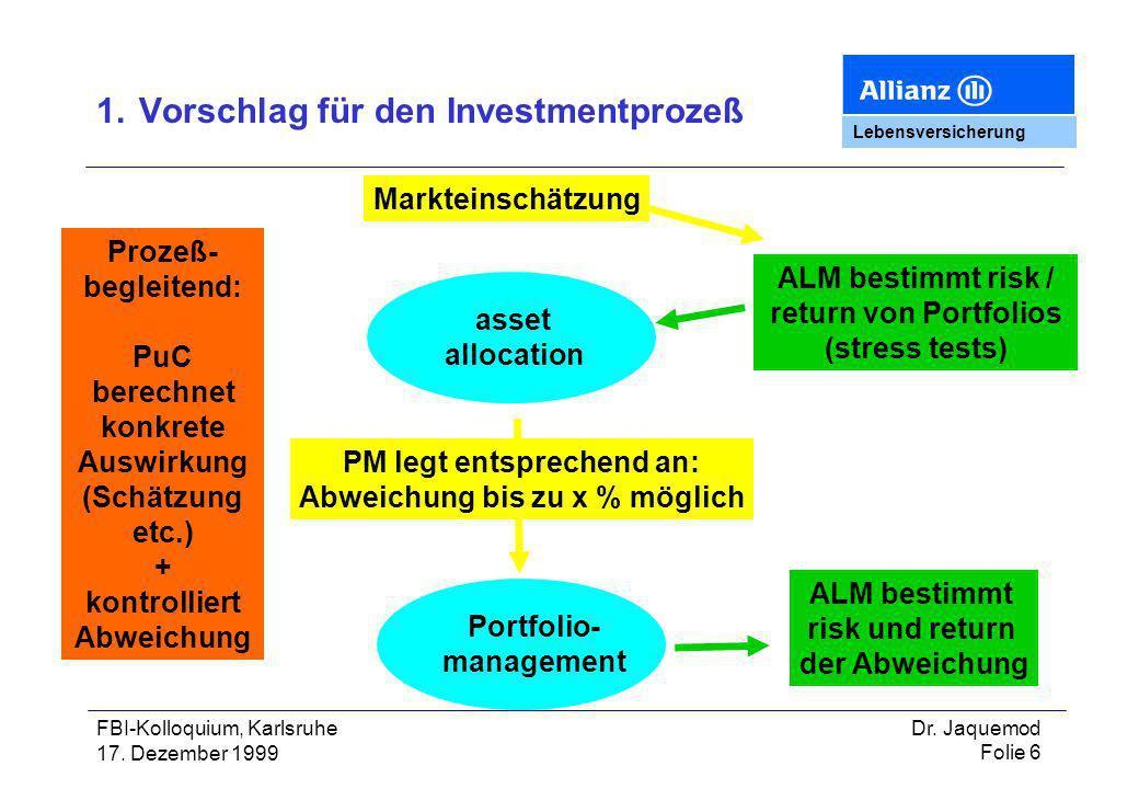 1. Vorschlag für den Investmentprozeß