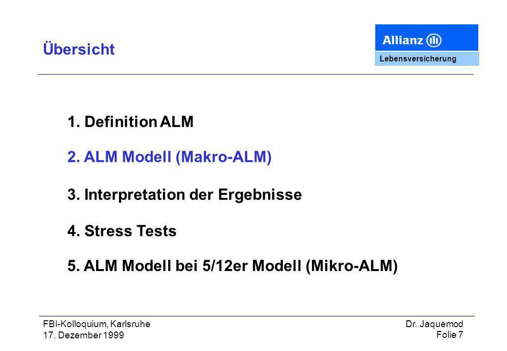 2. ALM Modell (Makro-ALM)