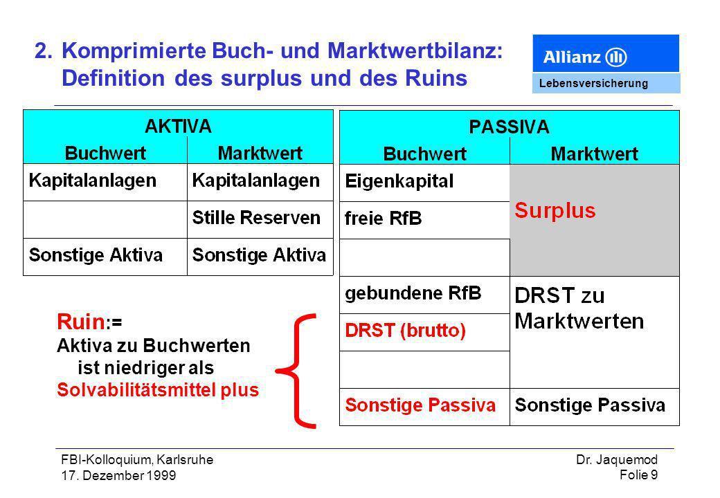 2. Komprimierte Buch- und Marktwertbilanz: Definition des surplus und des Ruins