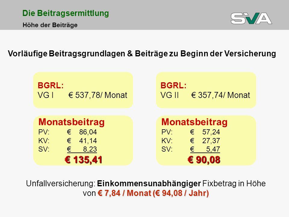 Monatsbeitrag € 135,41 Monatsbeitrag € 90,08