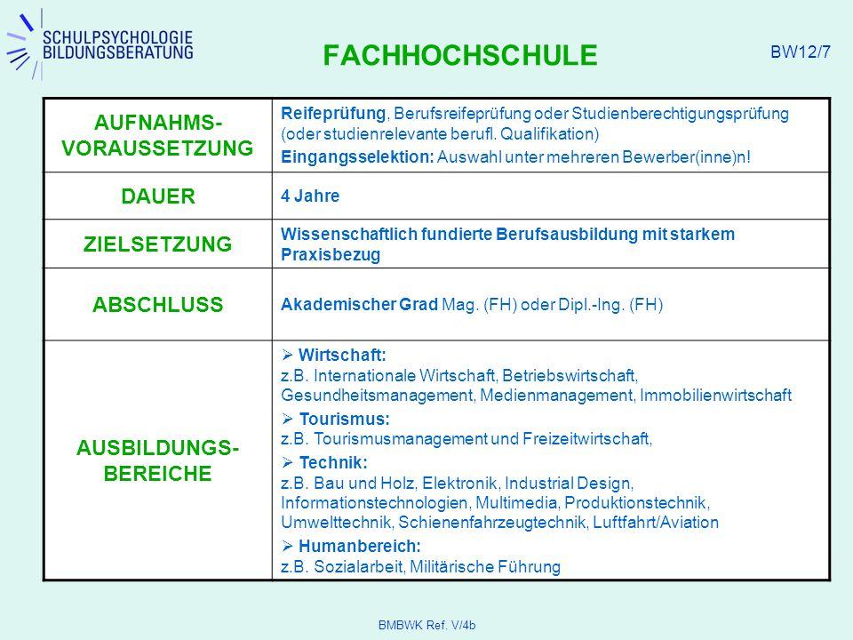 AUFNAHMS-VORAUSSETZUNG AUSBILDUNGS-BEREICHE