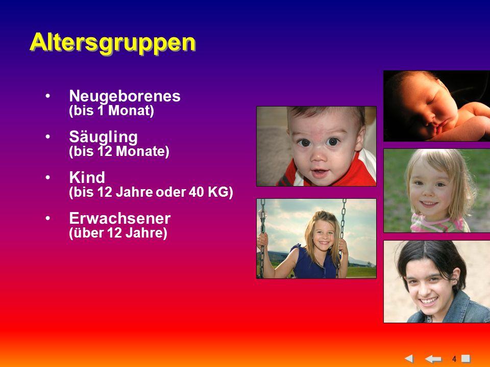 Altersgruppen Neugeborenes (bis 1 Monat) Säugling (bis 12 Monate)