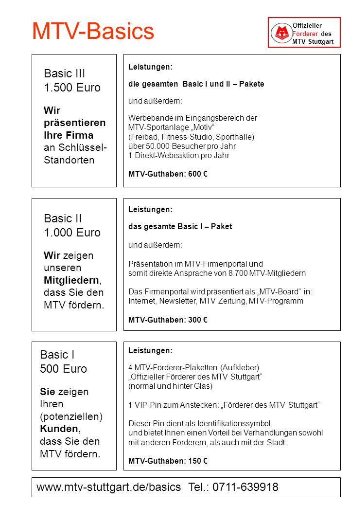 MTV-Basics Basic III 1.500 Euro Basic II 1.000 Euro Basic I 500 Euro