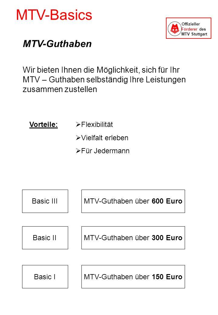 MTV-Basics MTV-Guthaben