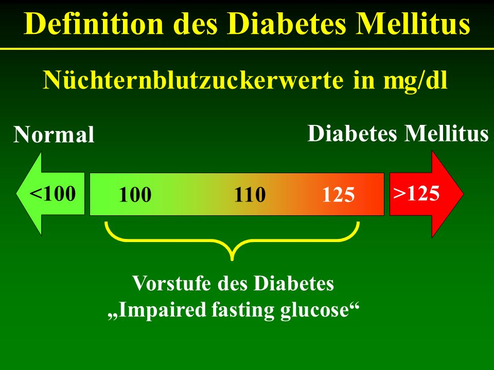 "Definition des Diabetes Mellitus ""Impaired fasting glucose"