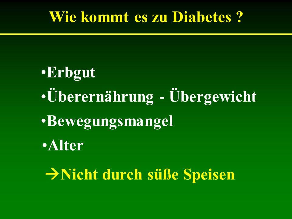 Wie kommt es zu Diabetes