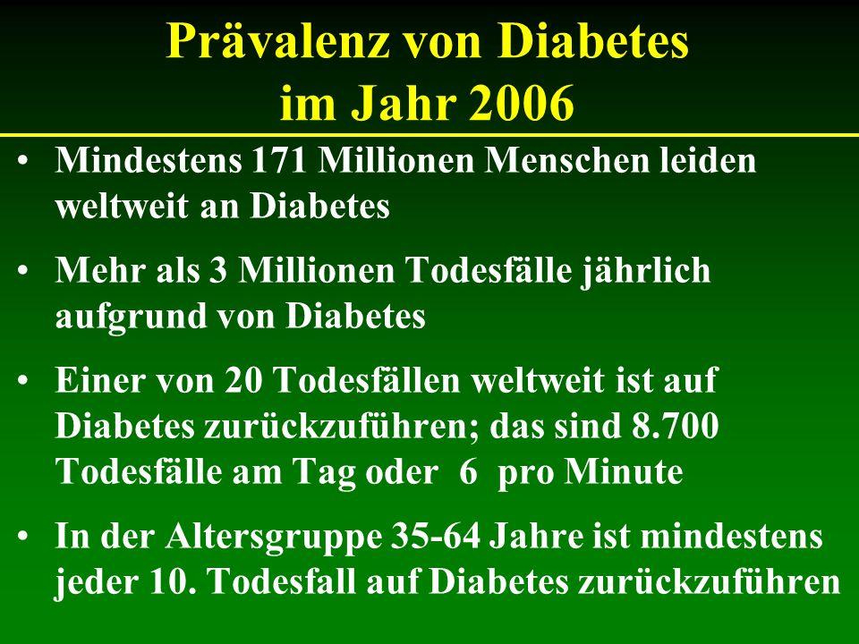 Prävalenz von Diabetes im Jahr 2006