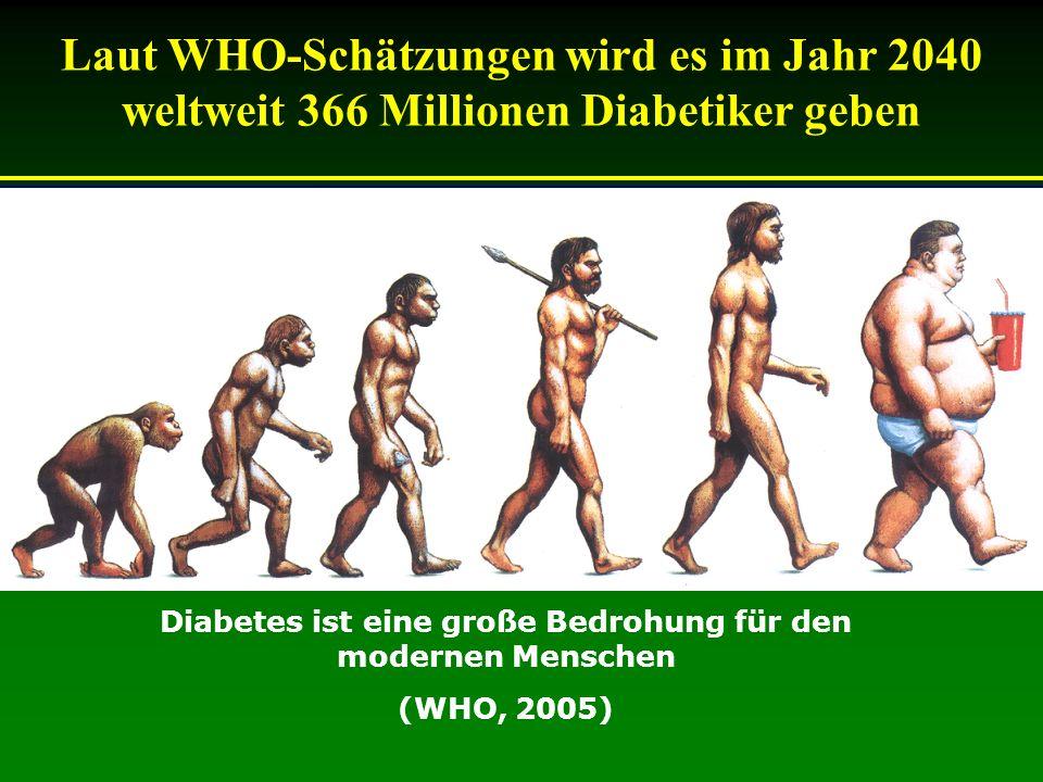 Diabetes ist eine große Bedrohung für den modernen Menschen
