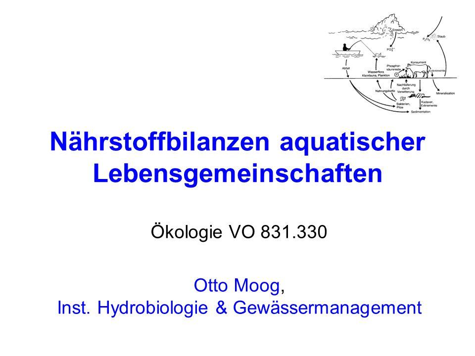 Nährstoffbilanzen aquatischer Lebensgemeinschaften
