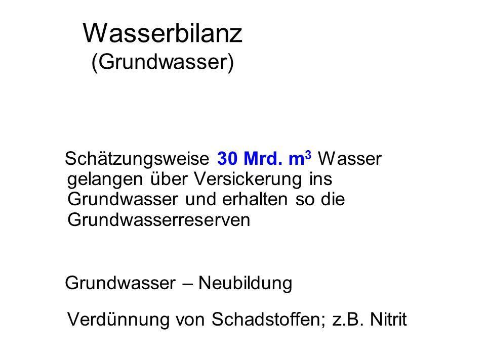 Wasserbilanz (Grundwasser)