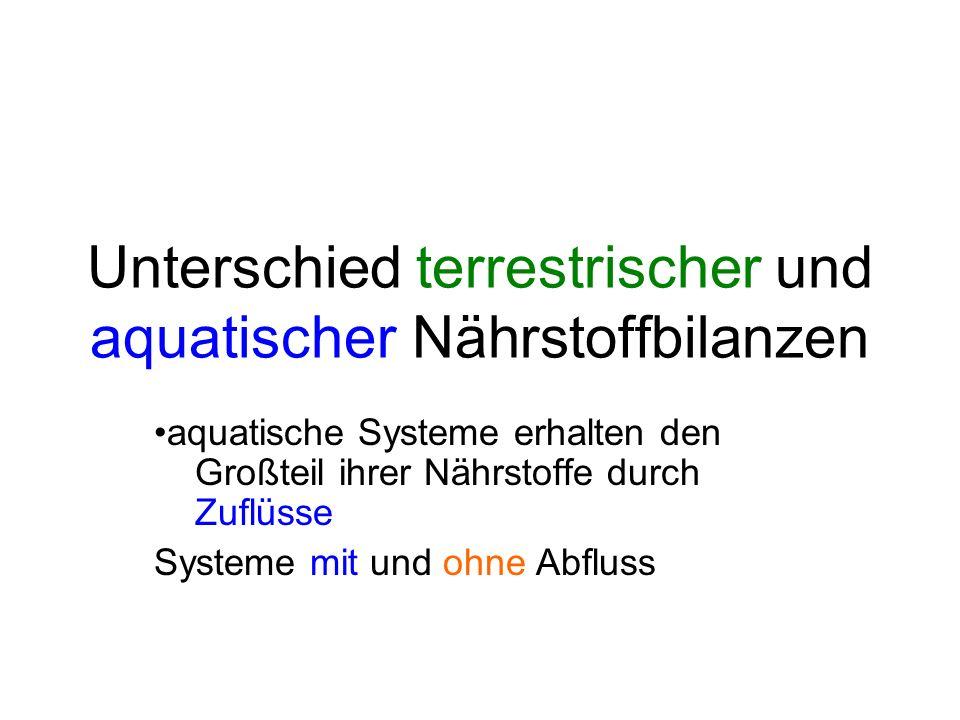 Unterschied terrestrischer und aquatischer Nährstoffbilanzen