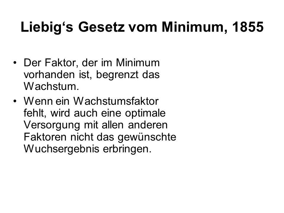 Liebig's Gesetz vom Minimum, 1855