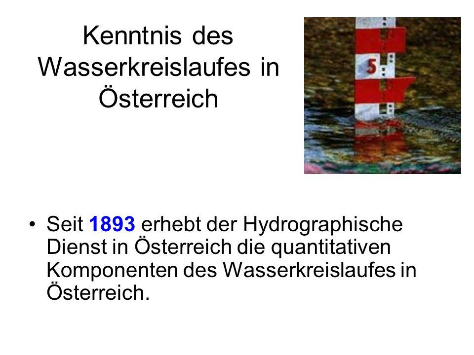 Kenntnis des Wasserkreislaufes in Österreich