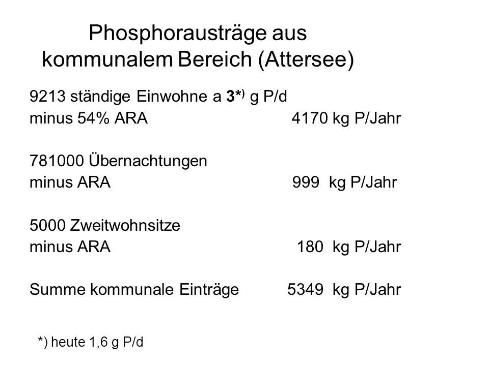 Phosphorausträge aus kommunalem Bereich (Attersee)