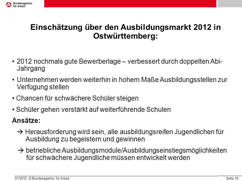 Einschätzung über den Ausbildungsmarkt 2012 in Ostwürttemberg: