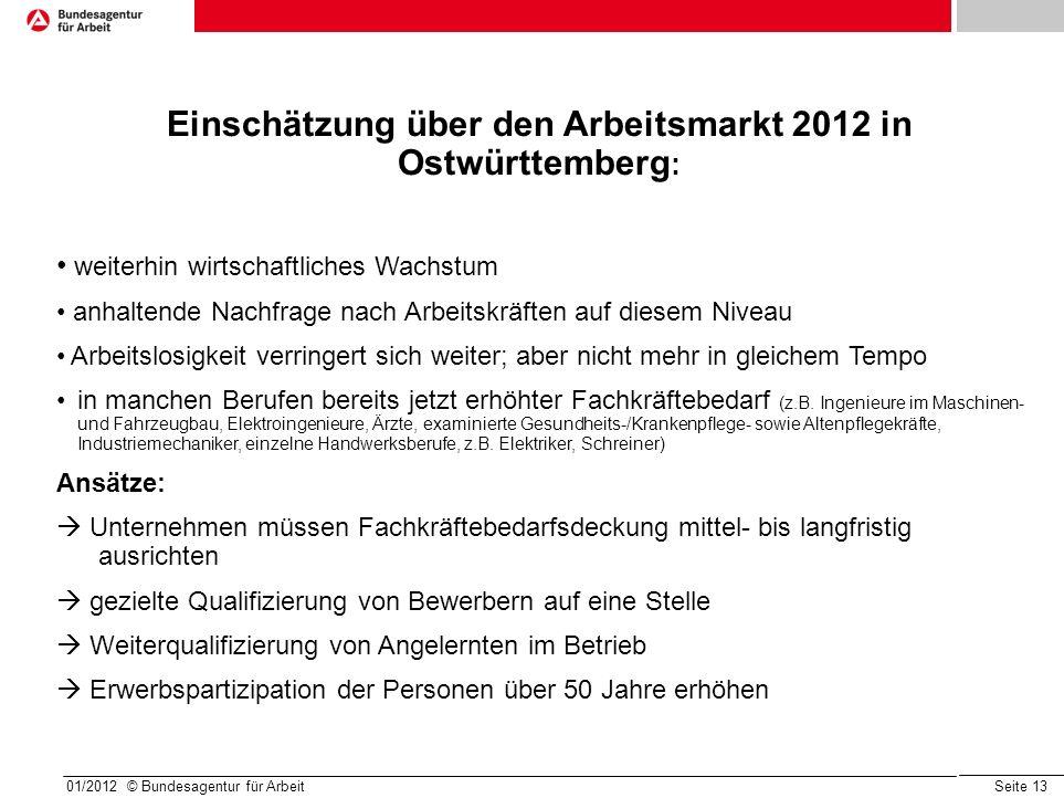 Einschätzung über den Arbeitsmarkt 2012 in Ostwürttemberg: