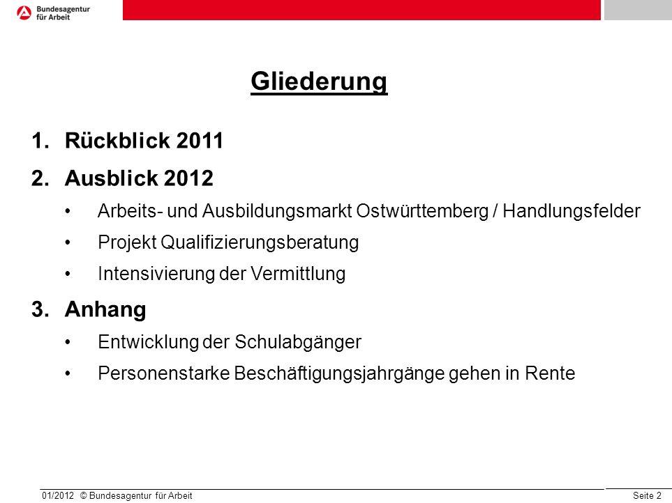Gliederung Rückblick 2011 Ausblick 2012 Anhang