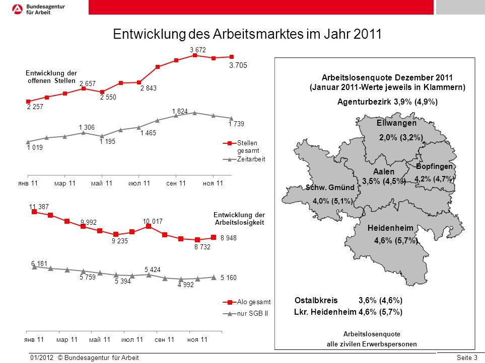 Entwicklung des Arbeitsmarktes im Jahr 2011