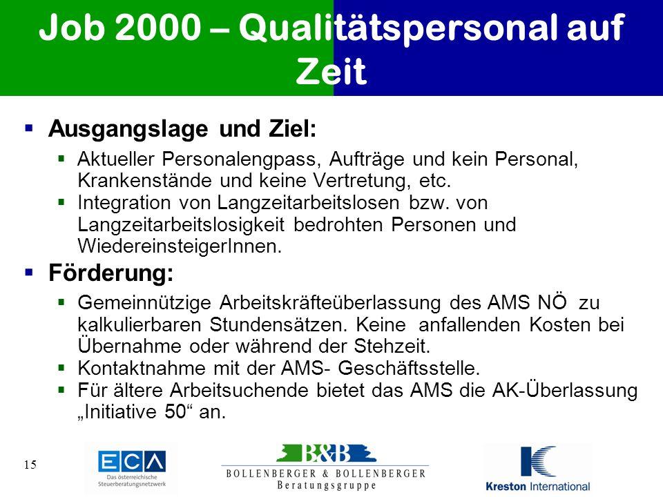 Job 2000 – Qualitätspersonal auf Zeit