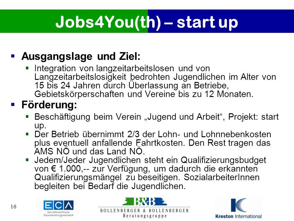 Jobs4You(th) – start up Ausgangslage und Ziel: Förderung: