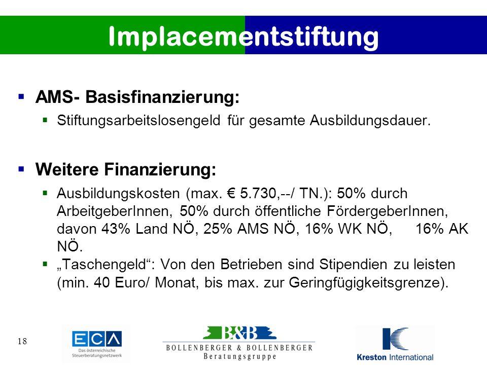 Implacementstiftung AMS- Basisfinanzierung: Weitere Finanzierung: