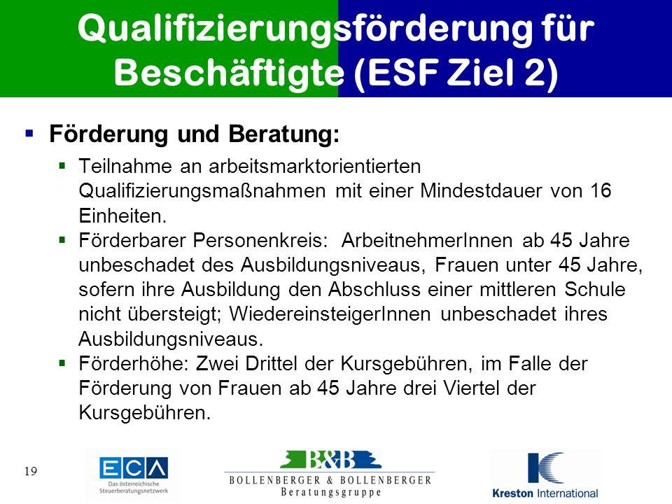 Qualifizierungsförderung für Beschäftigte (ESF Ziel 2)