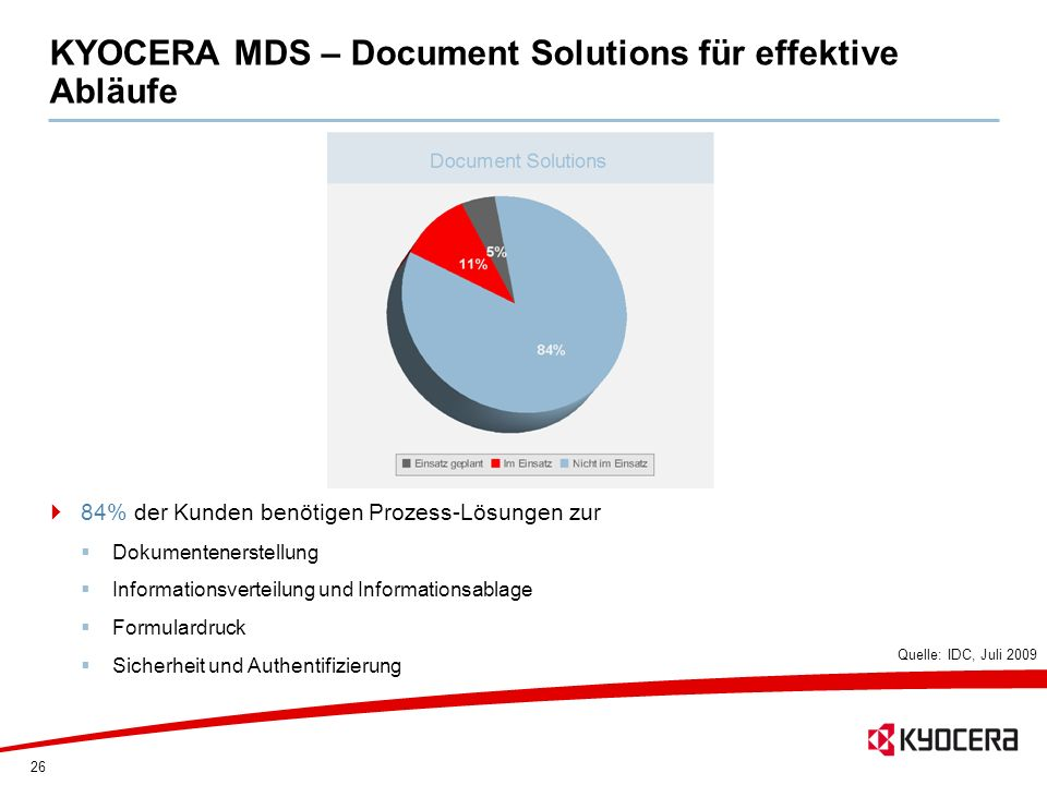 KYOCERA MDS – Document Solutions für effektive Abläufe