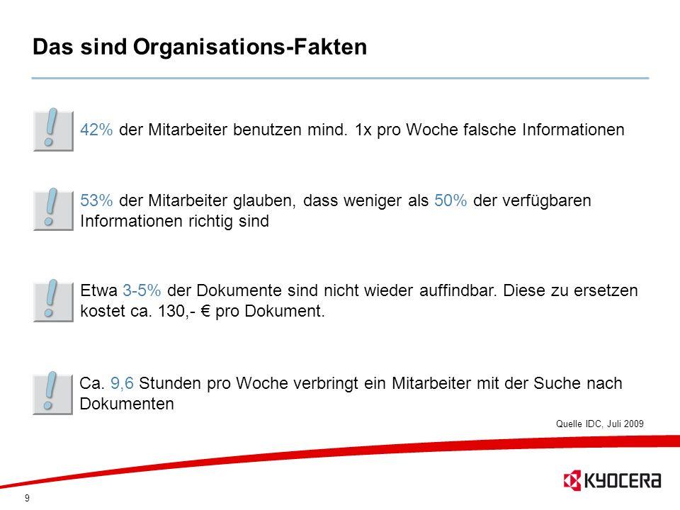 Das sind Organisations-Fakten