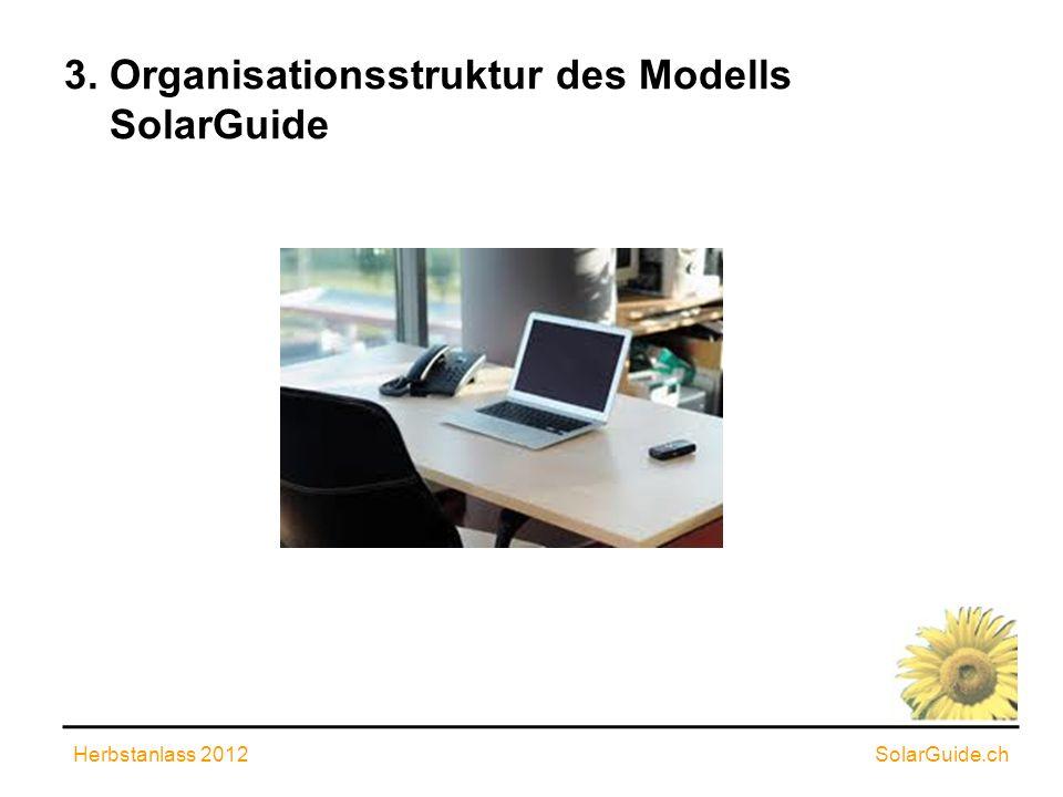 3. Organisationsstruktur des Modells SolarGuide