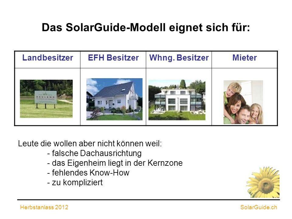 Das SolarGuide-Modell eignet sich für:
