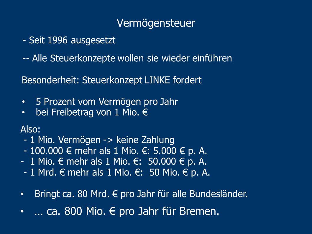 … ca. 800 Mio. € pro Jahr für Bremen.