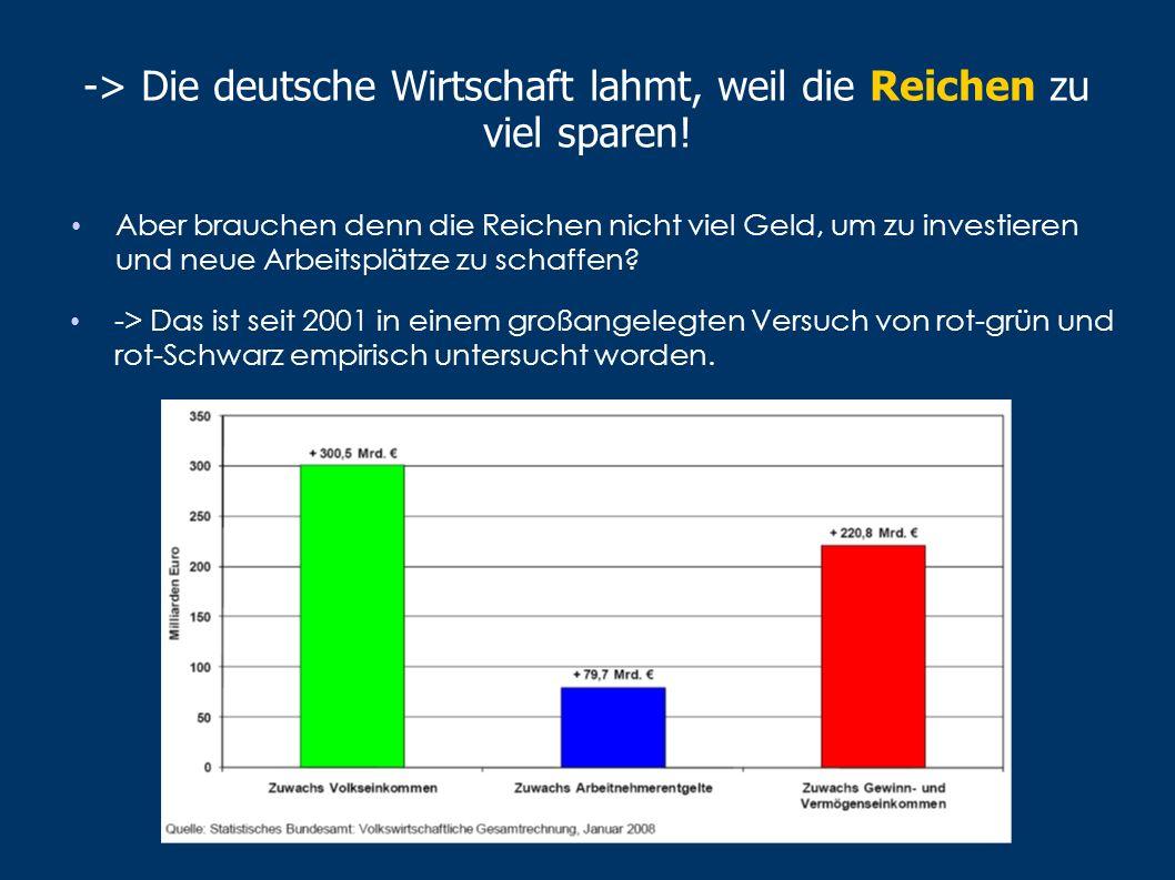 -> Die deutsche Wirtschaft lahmt, weil die Reichen zu viel sparen!