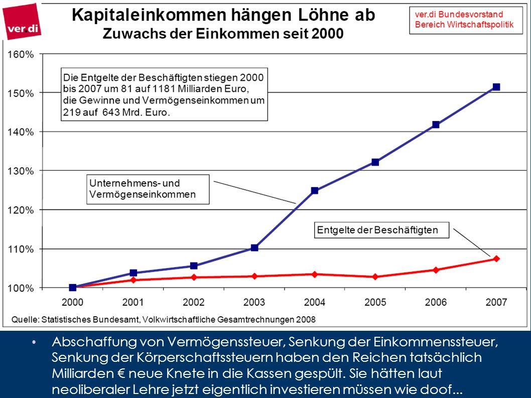 -> Aber brauchen denn die Reichen nicht viel Geld, um zu investieren und neue Arbeitsplätze zu schaffen