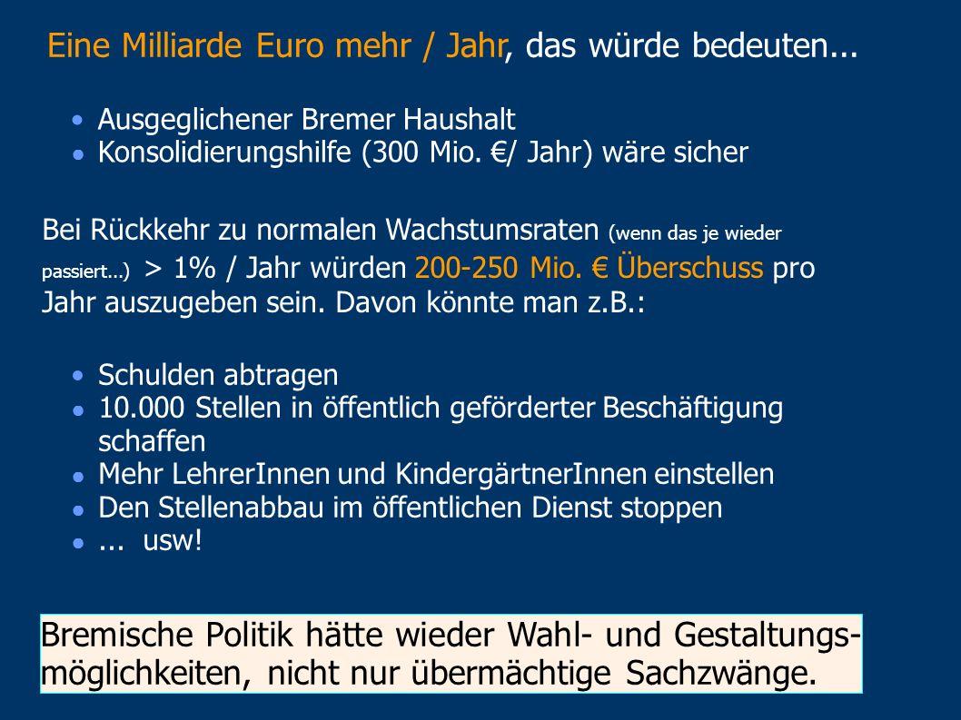 Eine Milliarde Euro mehr / Jahr, das würde bedeuten...