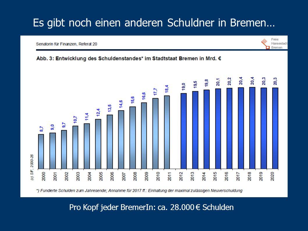 Es gibt noch einen anderen Schuldner in Bremen…