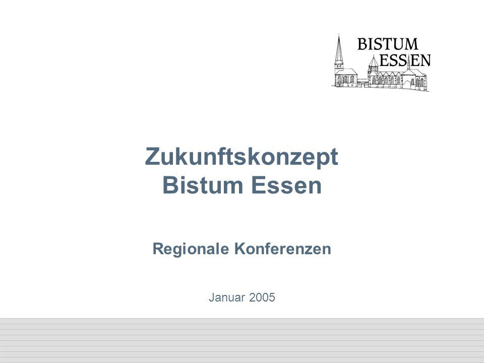 Zukunftskonzept Bistum Essen