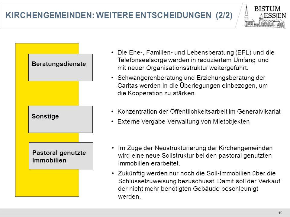 KIRCHENGEMEINDEN: WEITERE ENTSCHEIDUNGEN (2/2)