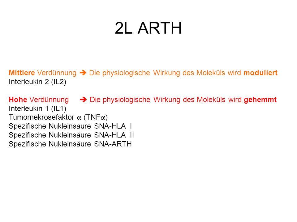 2L ARTH Mittlere Verdünnung  Die physiologische Wirkung des Moleküls wird moduliert. Interleukin 2 (IL2)