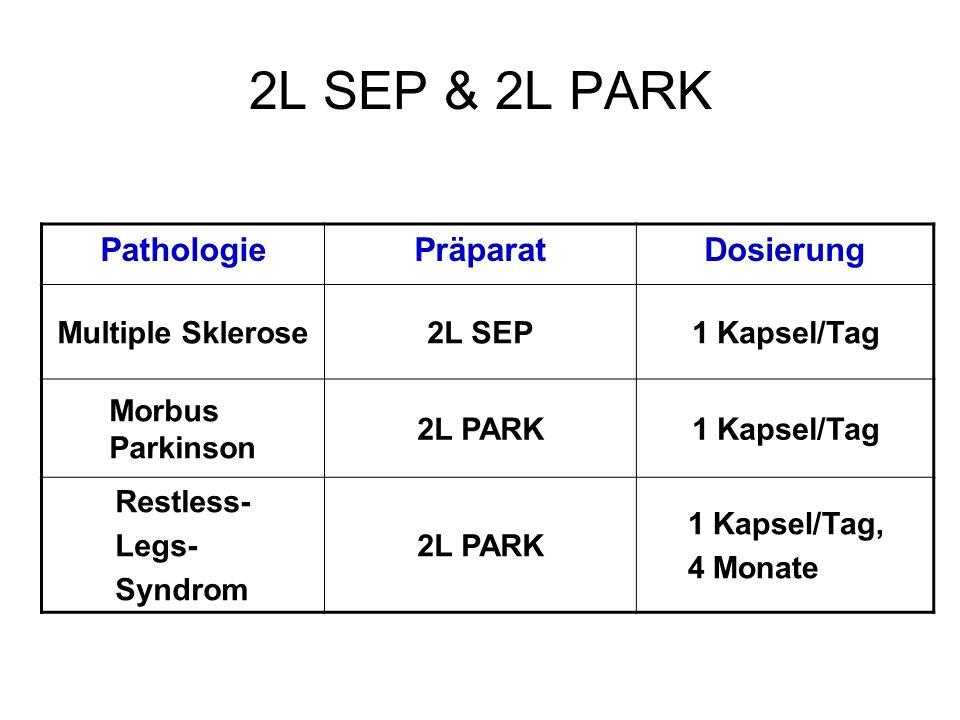 2L SEP & 2L PARK Pathologie Präparat Dosierung Multiple Sklerose