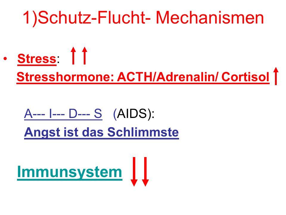 1)Schutz-Flucht- Mechanismen