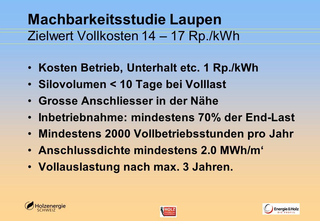 Machbarkeitsstudie Laupen Zielwert Vollkosten 14 – 17 Rp./kWh
