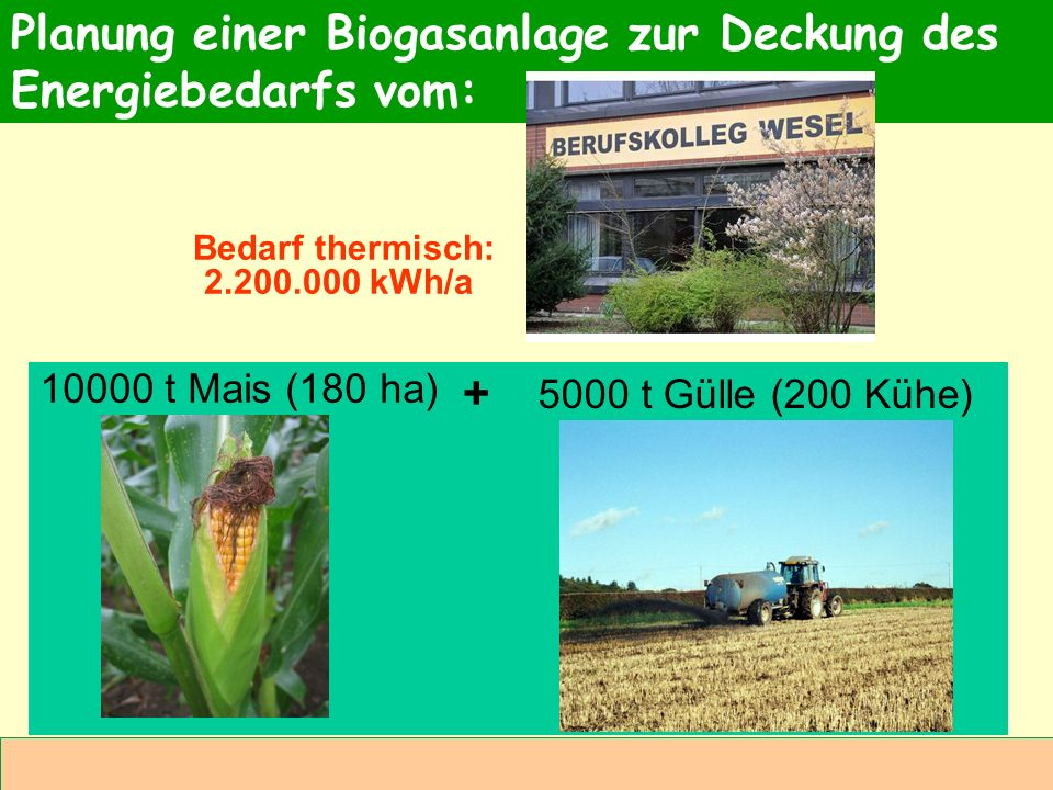 Planung einer Biogasanlage zur Deckung des Energiebedarfs vom: