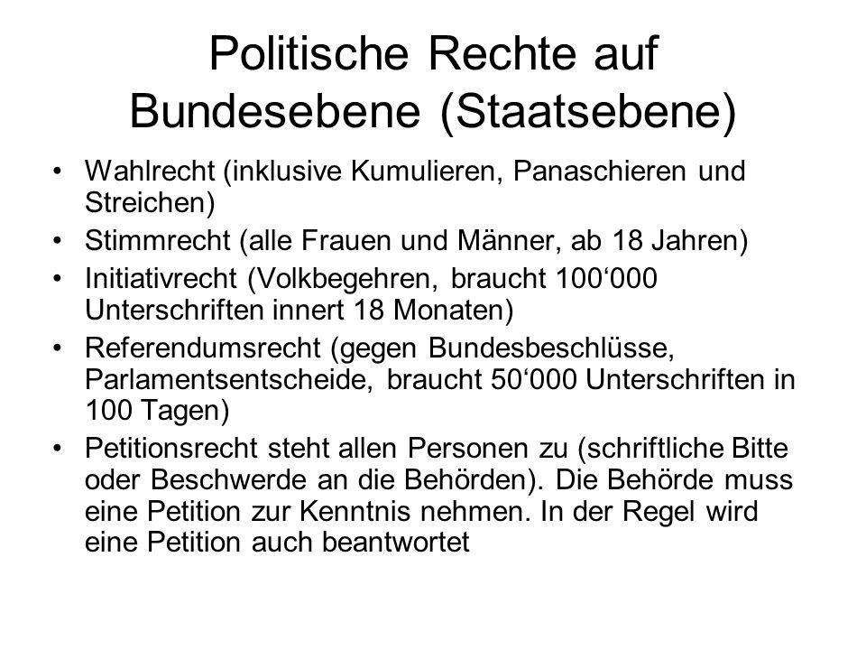 Politische Rechte auf Bundesebene (Staatsebene)